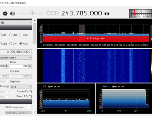 Milstar UHF FHSS Downlink